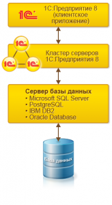 1s_server