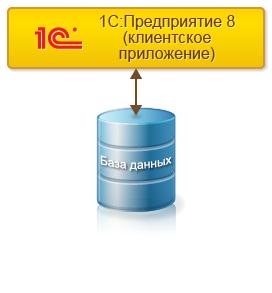 1s_file